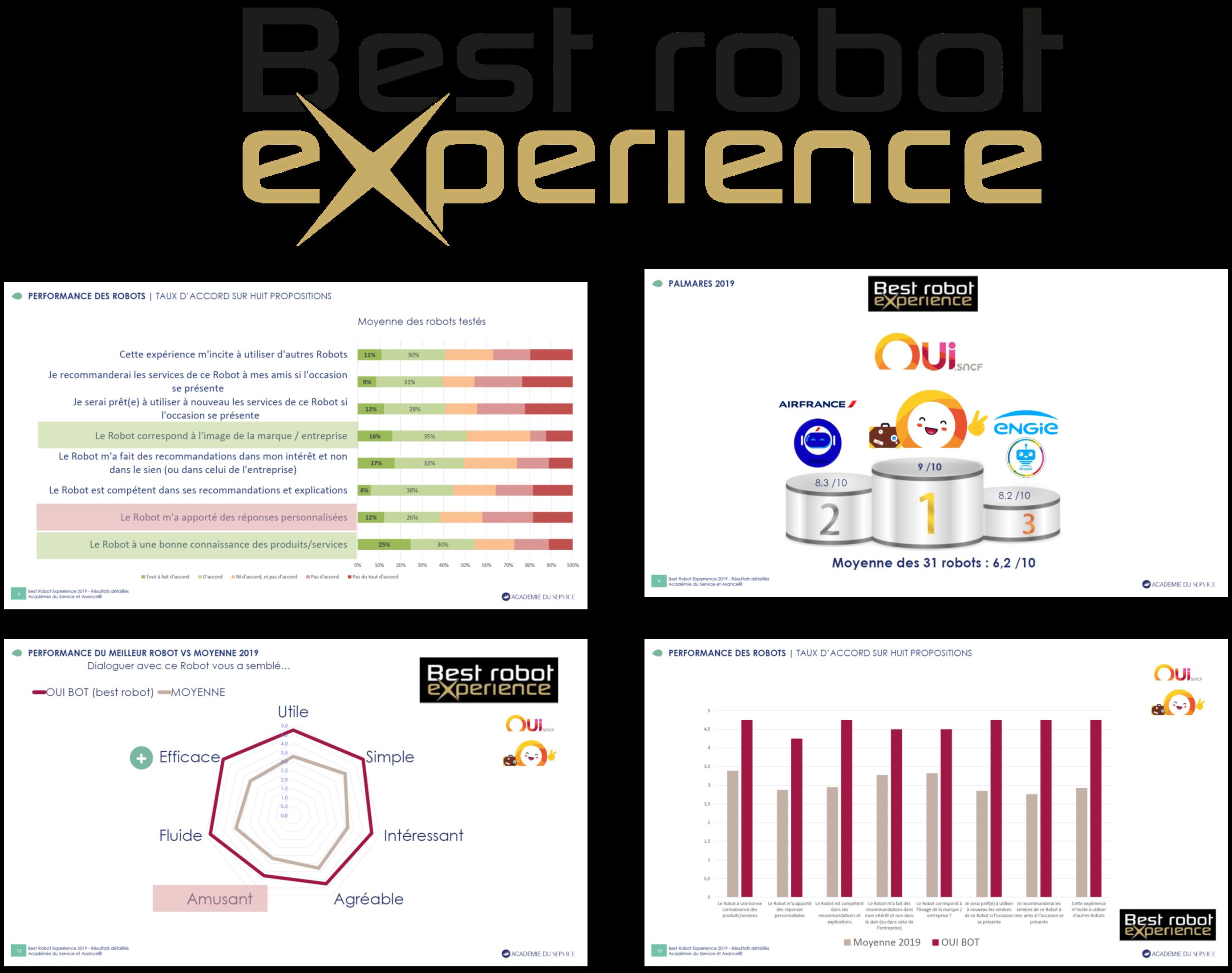 Etude Best Robot Experience